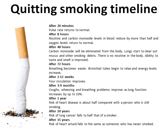quit smoking | oliver alexander j. short, Skeleton